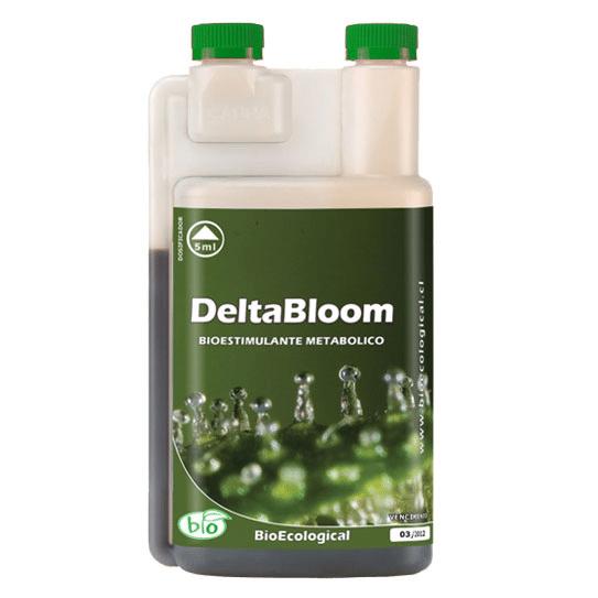 DeltaBloom