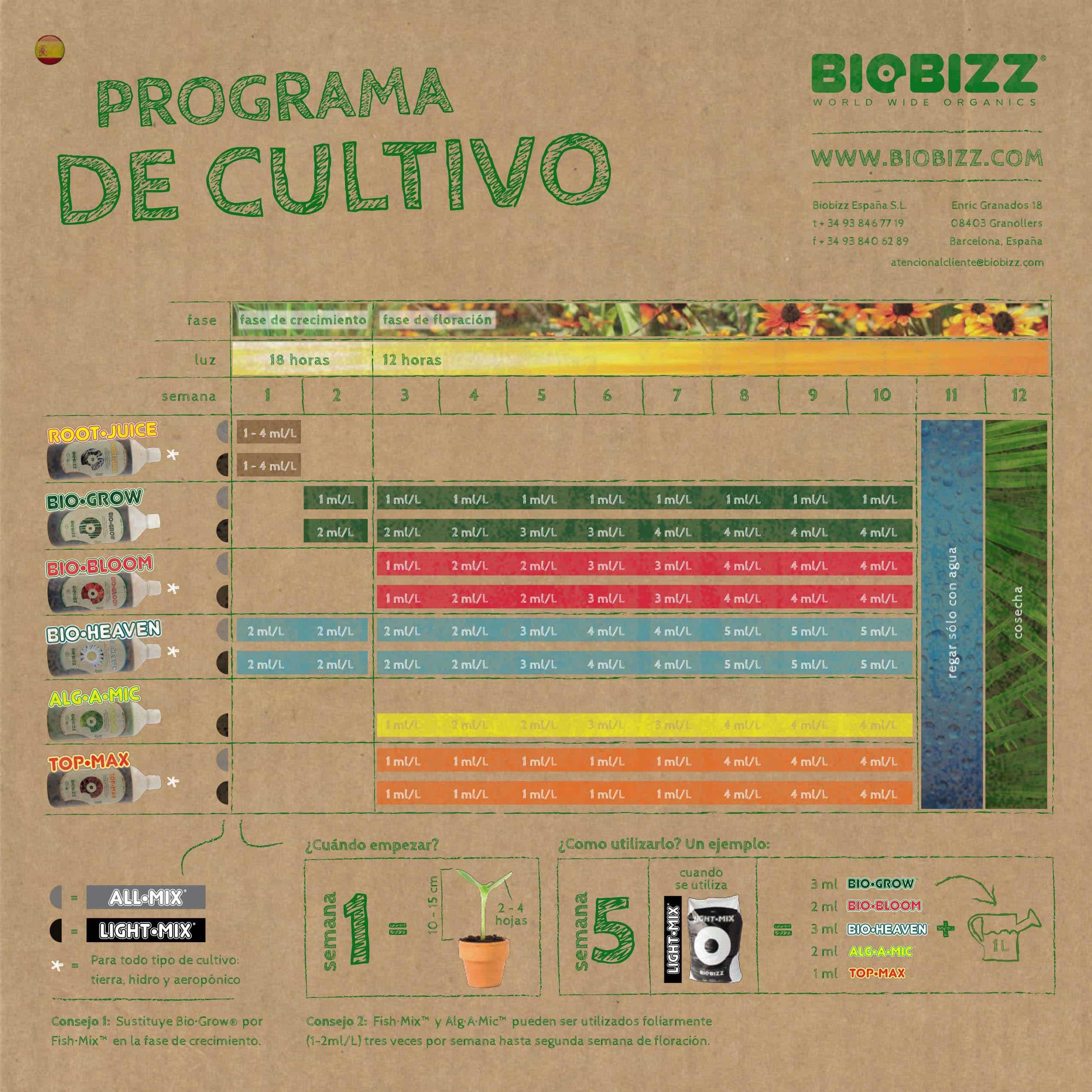 calendario biobizz grow center shop chile. Black Bedroom Furniture Sets. Home Design Ideas