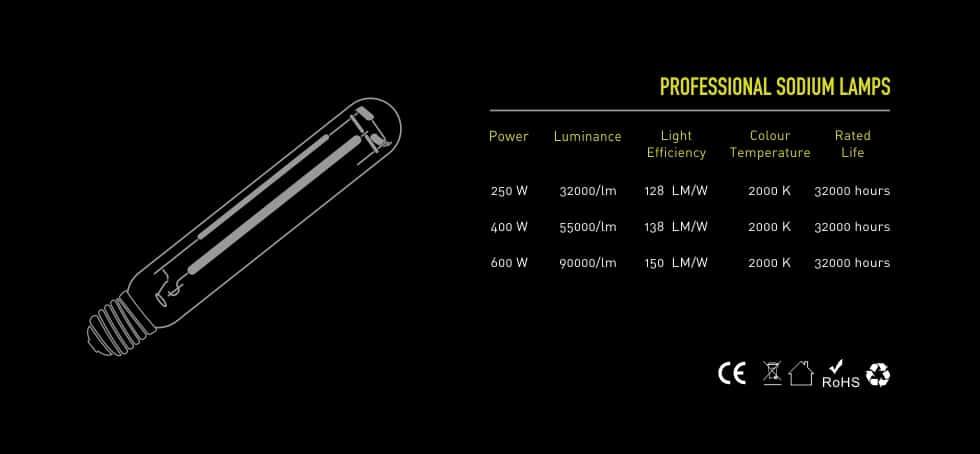 Lumax Pro 400w